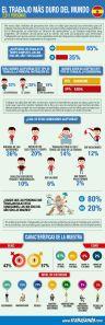 Infografía encuesta mayo-1